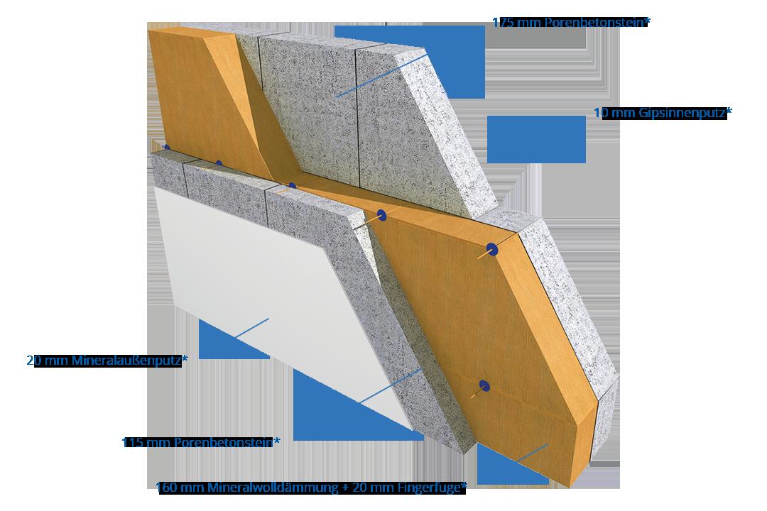 Abbildung Querschnitt Wand Climapro